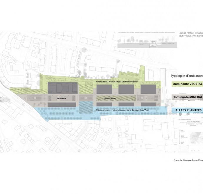 Plan gare de Genève - Typologie des espaces